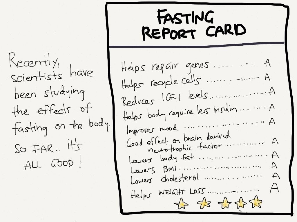 fasting report card